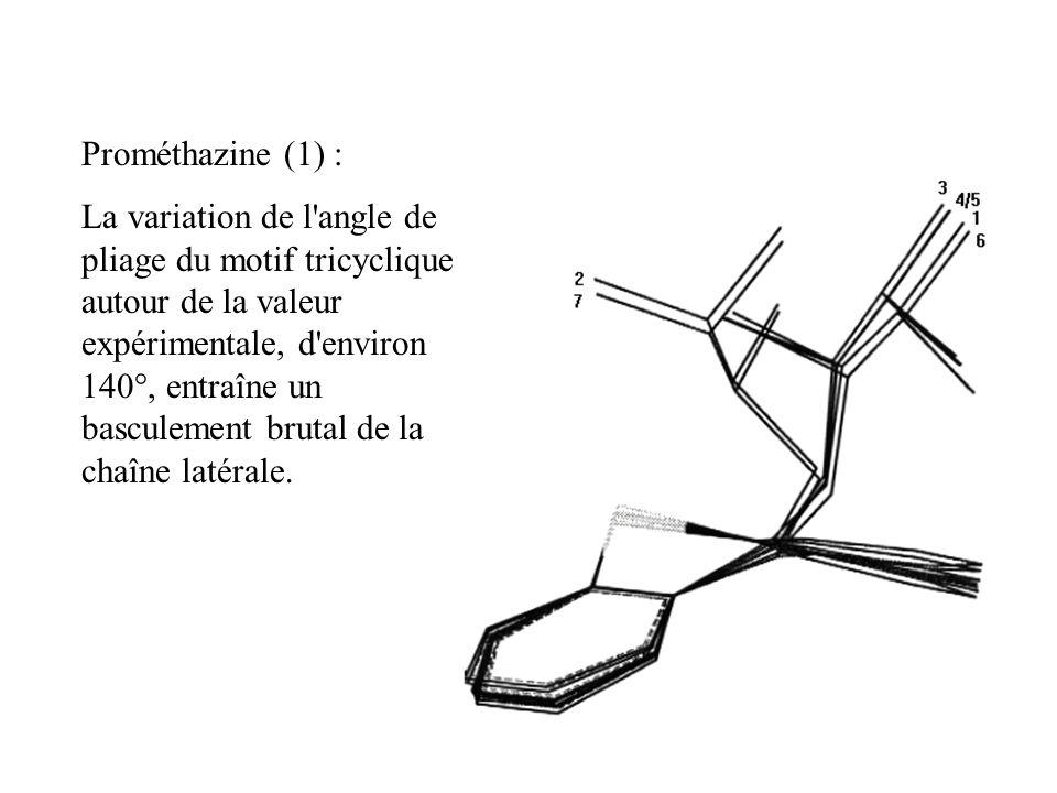 Prométhazine (1) :