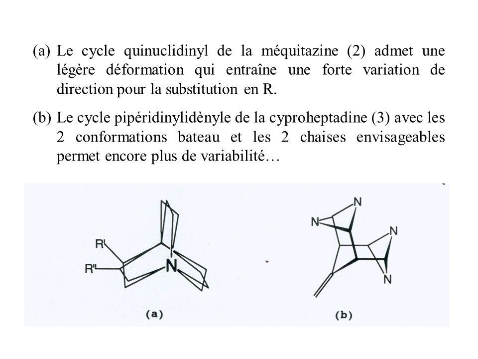 Le cycle quinuclidinyl de la méquitazine (2) admet une légère déformation qui entraîne une forte variation de direction pour la substitution en R.