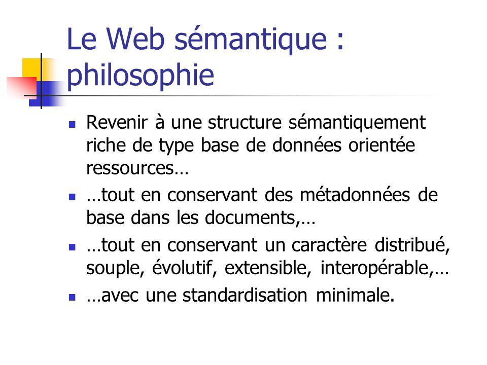 Le Web sémantique : philosophie