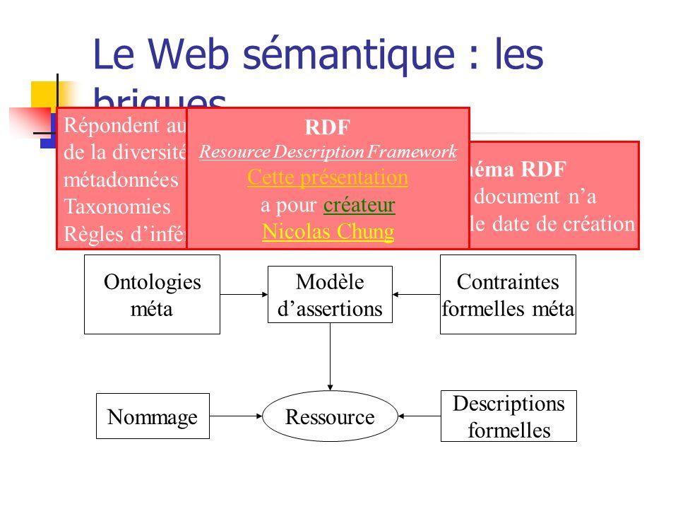Le Web sémantique : les briques
