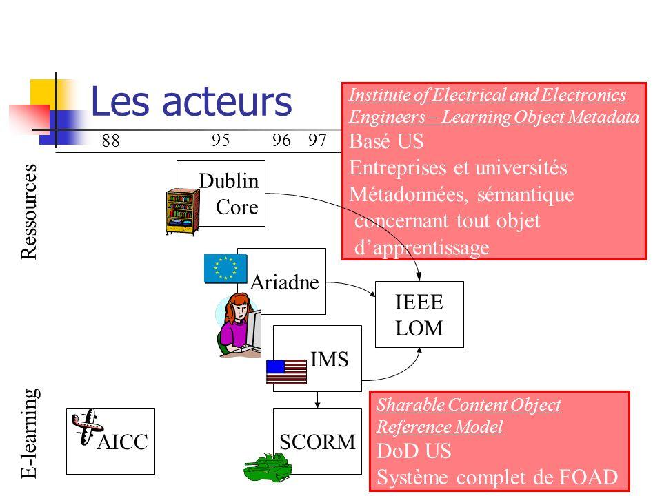 Les acteurs Basé US Entreprises et universités