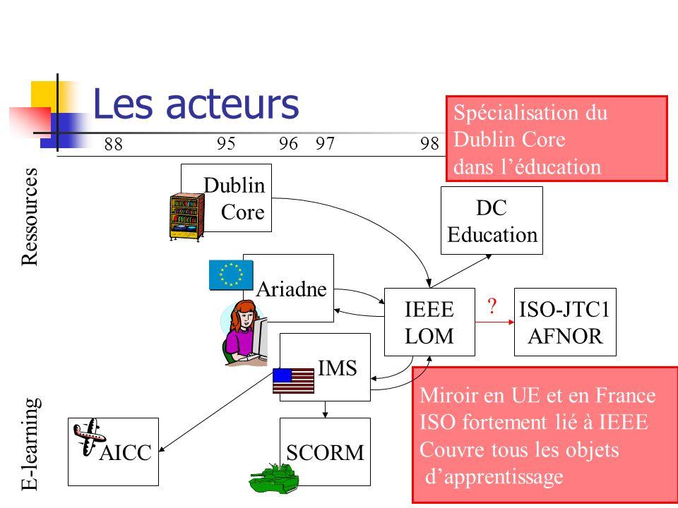 Les acteurs Spécialisation du Dublin Core dans l'éducation Dublin Core