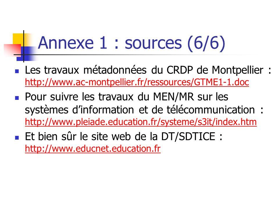Annexe 1 : sources (6/6) Les travaux métadonnées du CRDP de Montpellier : http://www.ac-montpellier.fr/ressources/GTME1-1.doc.