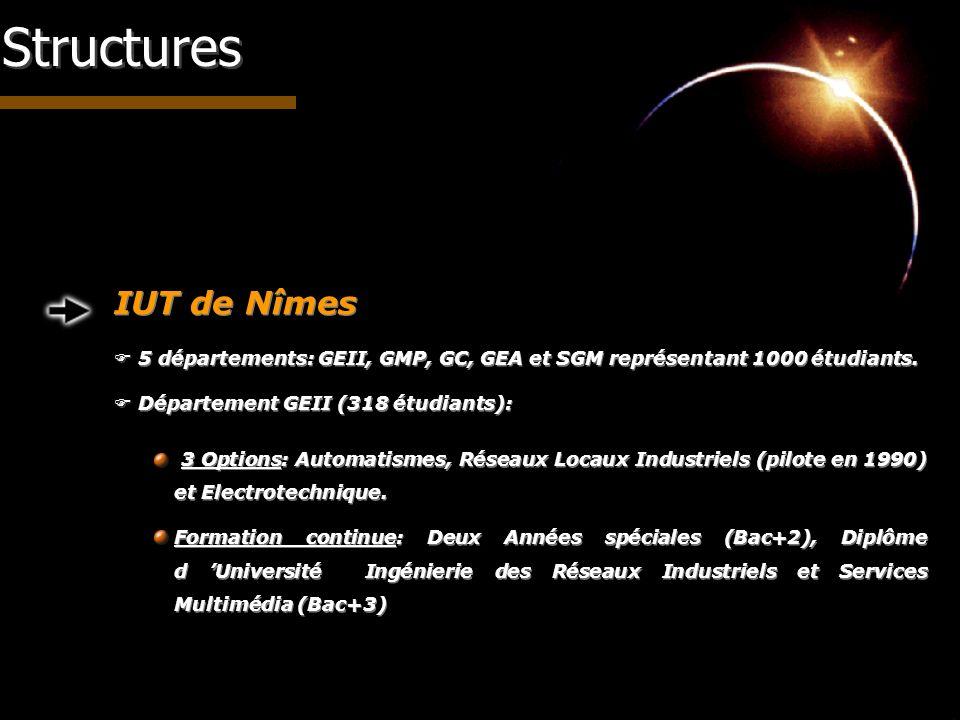 Structures IUT de Nîmes