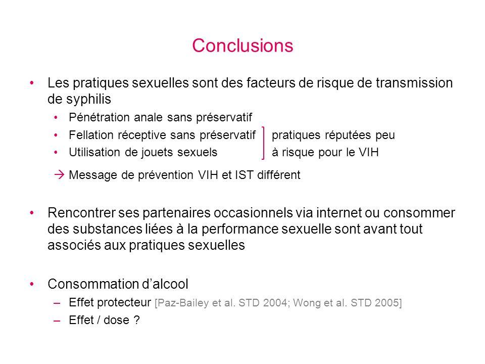 Conclusions Les pratiques sexuelles sont des facteurs de risque de transmission de syphilis. Pénétration anale sans préservatif.