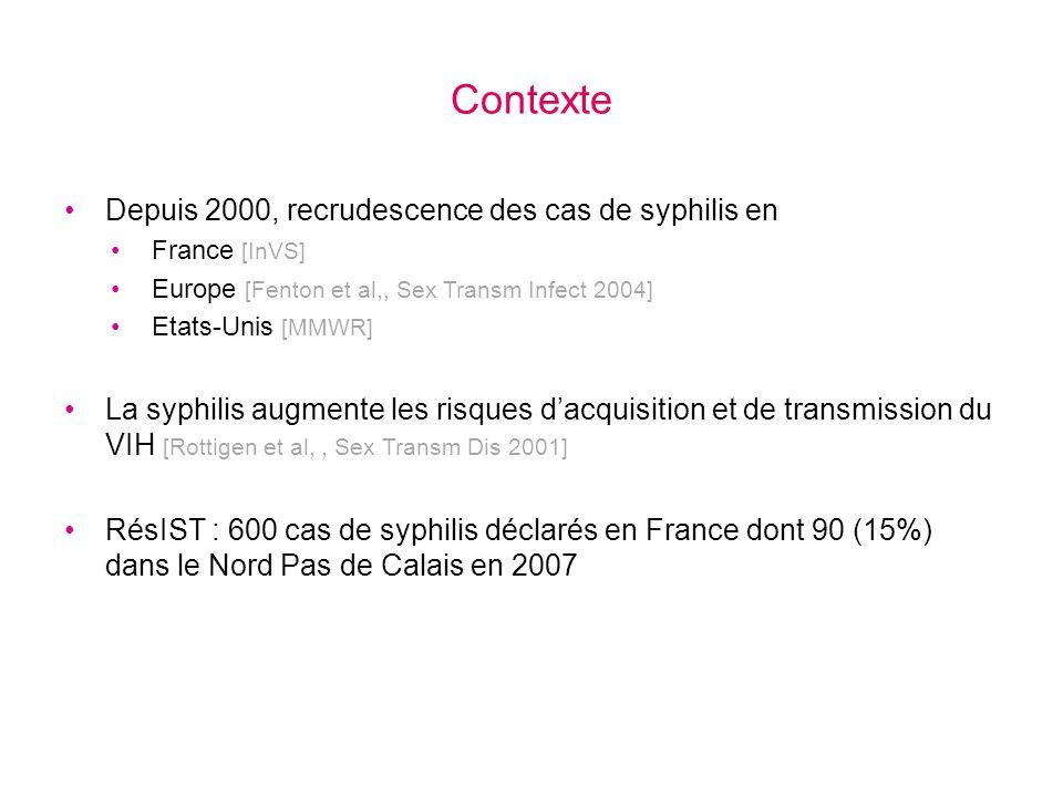 Contexte Depuis 2000, recrudescence des cas de syphilis en