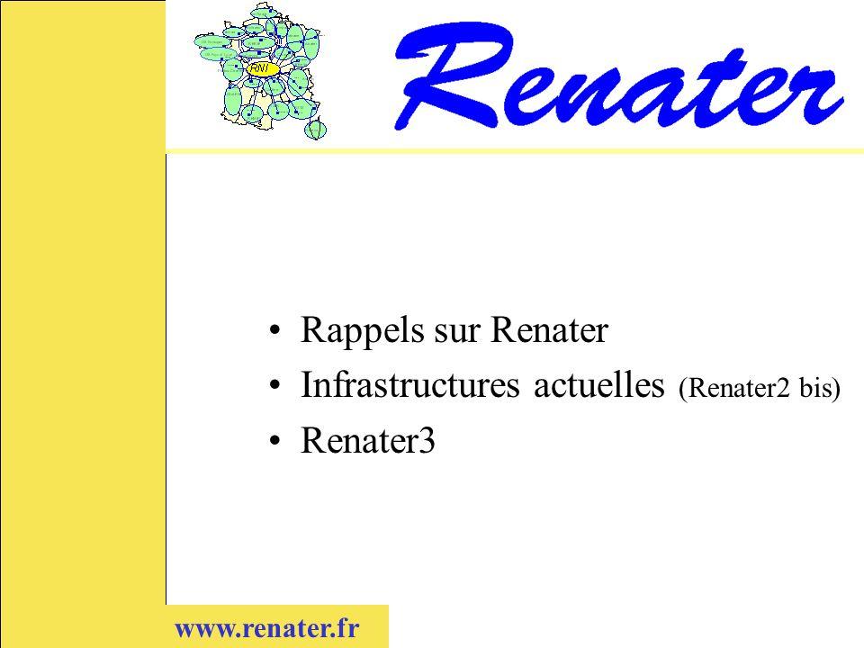 Infrastructures actuelles (Renater2 bis) Renater3
