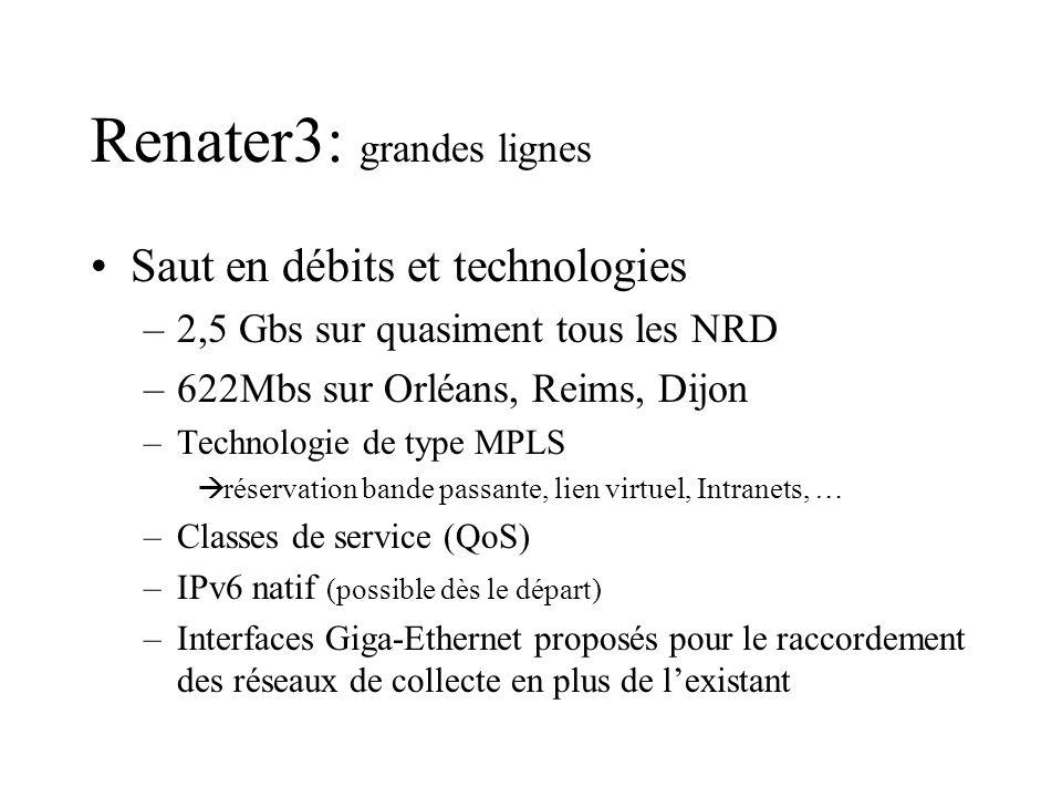 Renater3: grandes lignes