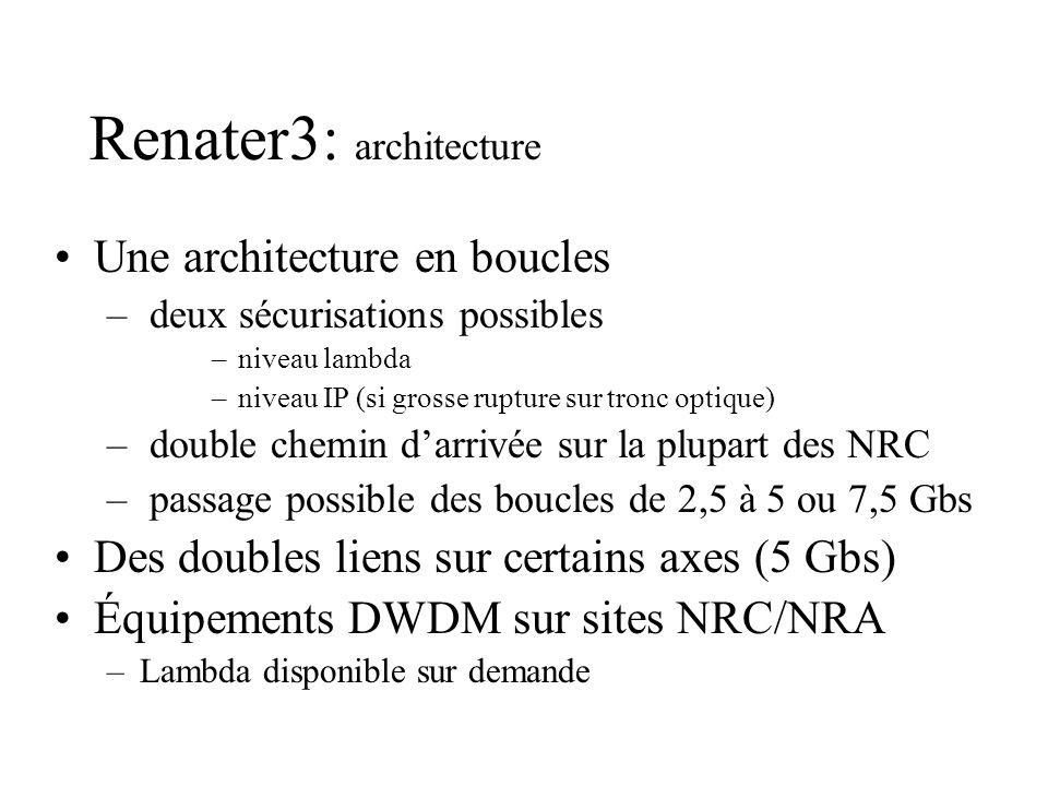Renater3: architecture