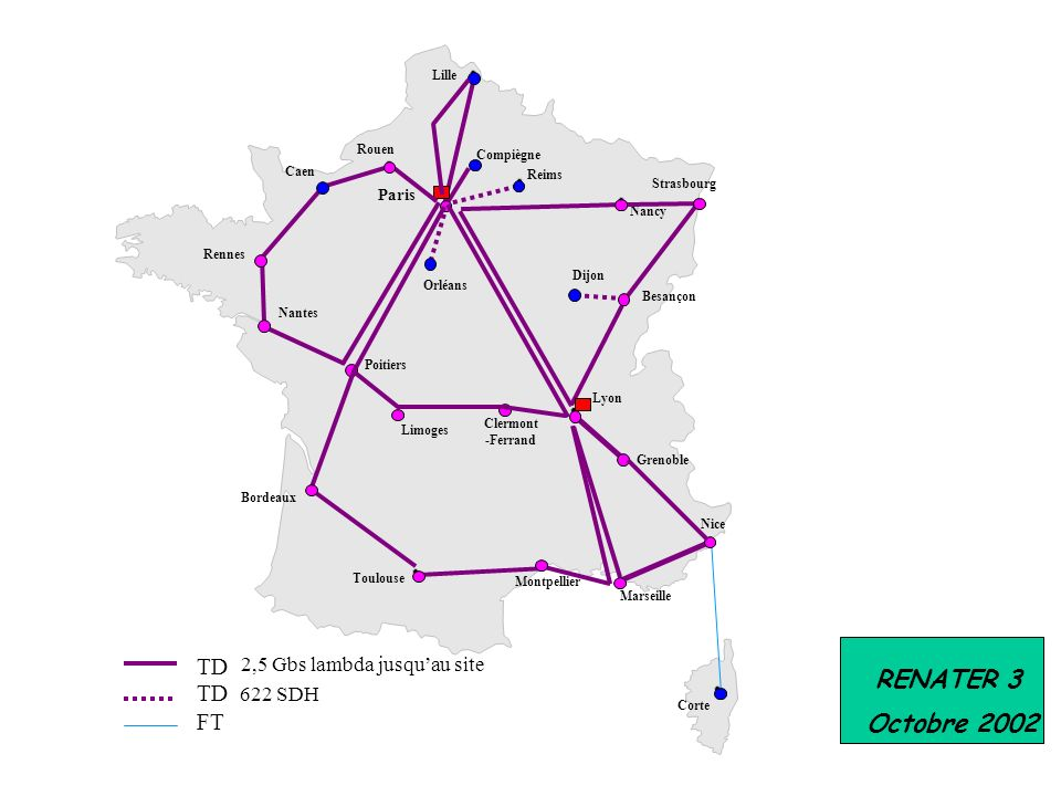 RENATER 3 Octobre 2002 TD TD 622 SDH FT 2,5 Gbs lambda jusqu'au site