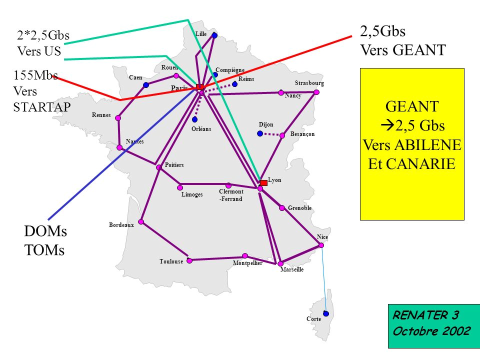 2,5Gbs Vers GEANT GEANT 2,5 Gbs Vers ABILENE Et CANARIE DOMs TOMs