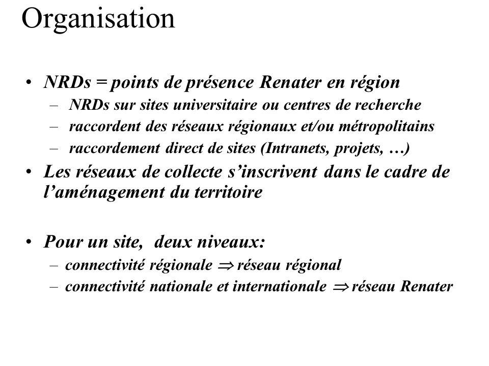 Organisation NRDs = points de présence Renater en région