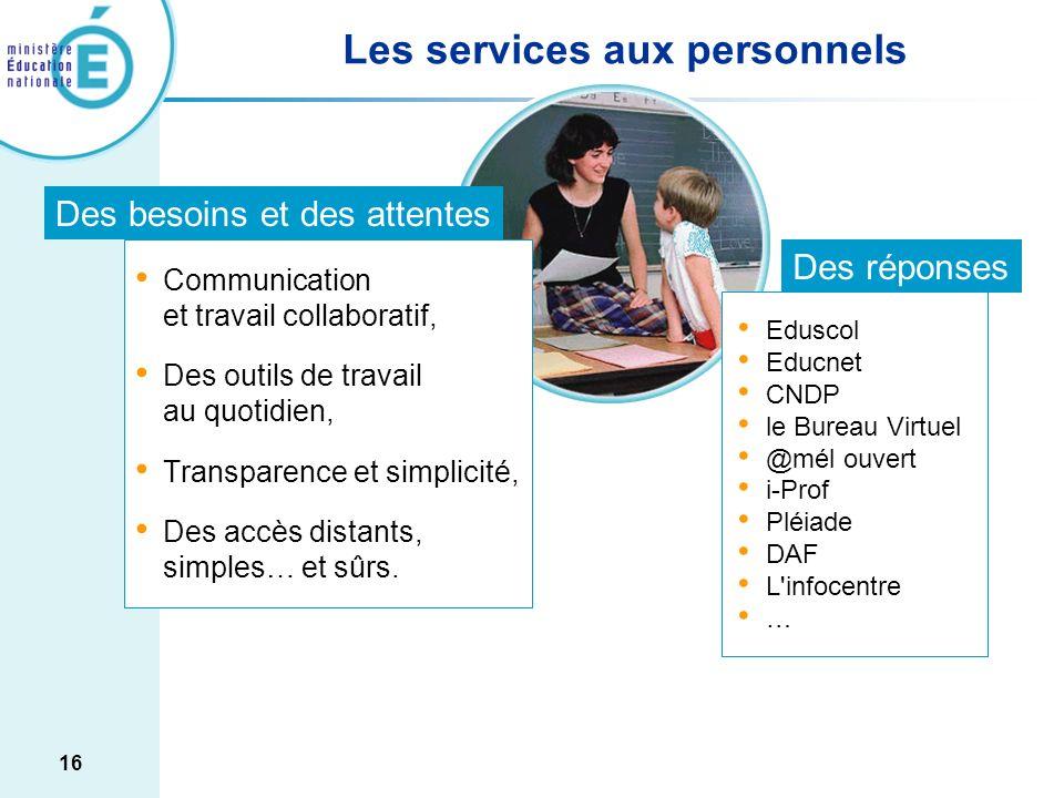 Les services aux personnels