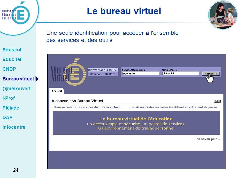 Le bureau virtuel Une seule identification pour accéder à l ensemble