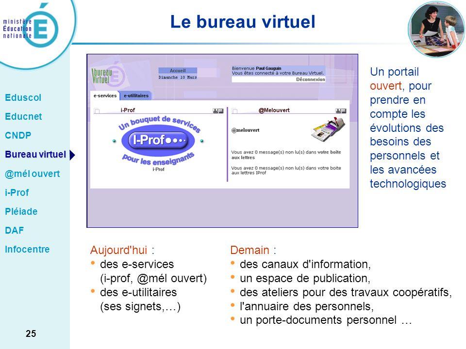 Le bureau virtuel Un portail ouvert, pour prendre en compte les évolutions des besoins des personnels et les avancées technologiques.