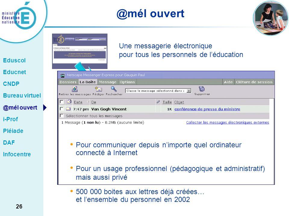 @mél ouvert Une messagerie électronique