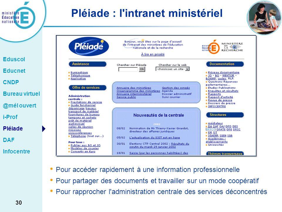 Pléiade : l intranet ministériel