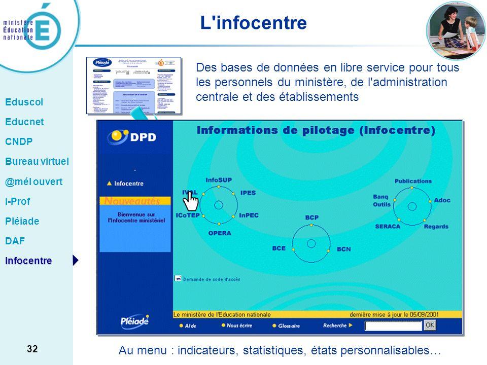 L infocentre Des bases de données en libre service pour tous les personnels du ministère, de l administration centrale et des établissements.