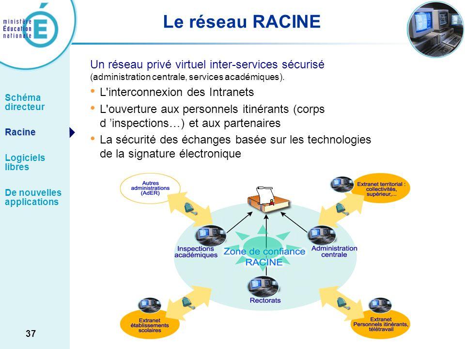 Le réseau RACINE Schéma à revoir (DA A3)