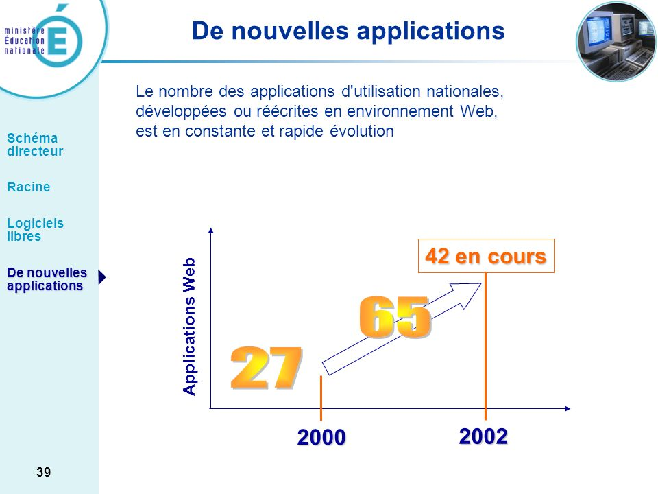 De nouvelles applications