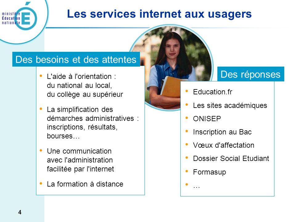Les services internet aux usagers