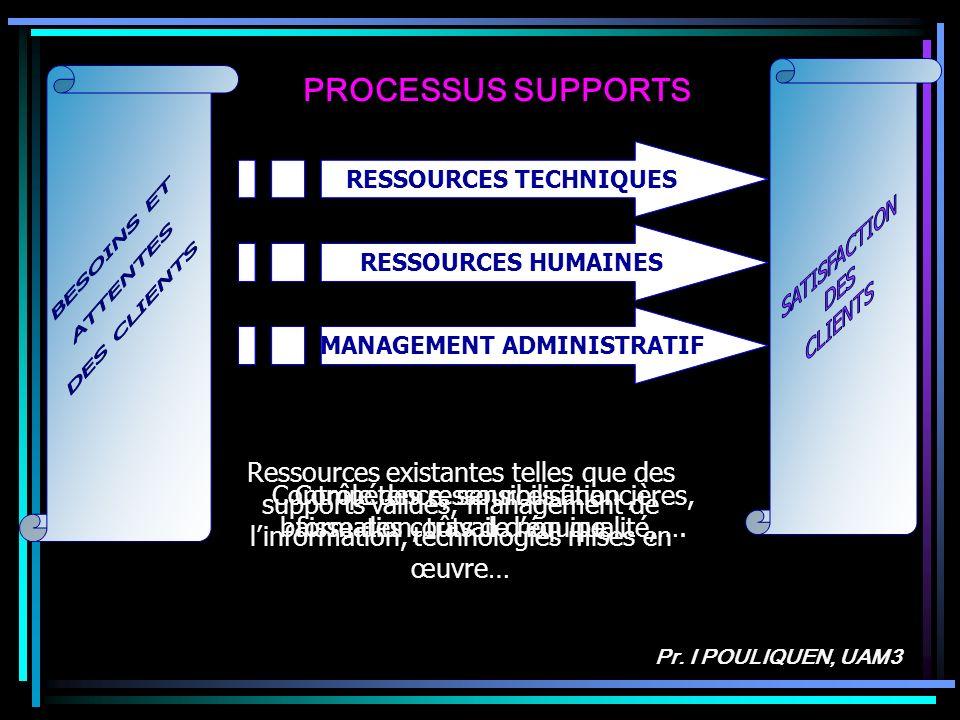 RESSOURCES TECHNIQUES MANAGEMENT ADMINISTRATIF