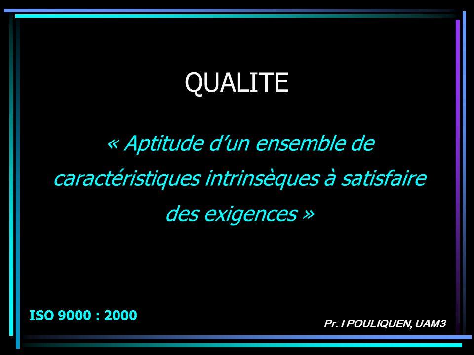 QUALITE« Aptitude d'un ensemble de caractéristiques intrinsèques à satisfaire des exigences » ISO 9000 : 2000.