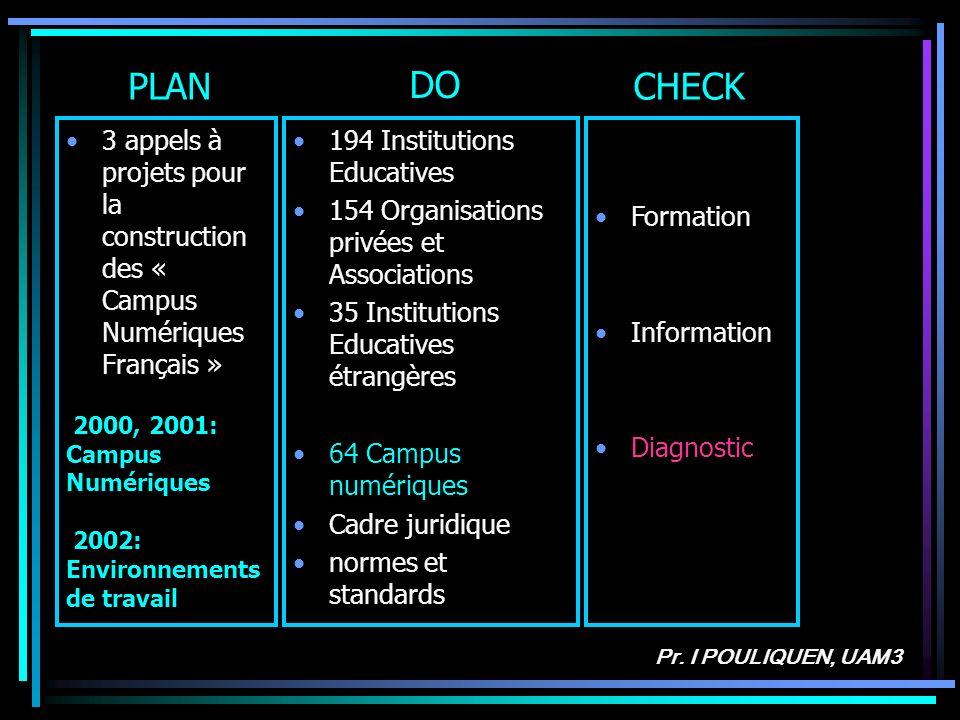 PLAN DO. CHECK. 3 appels à projets pour la construction des « Campus Numériques Français » 194 Institutions Educatives.