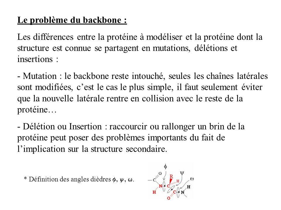 Le problème du backbone :