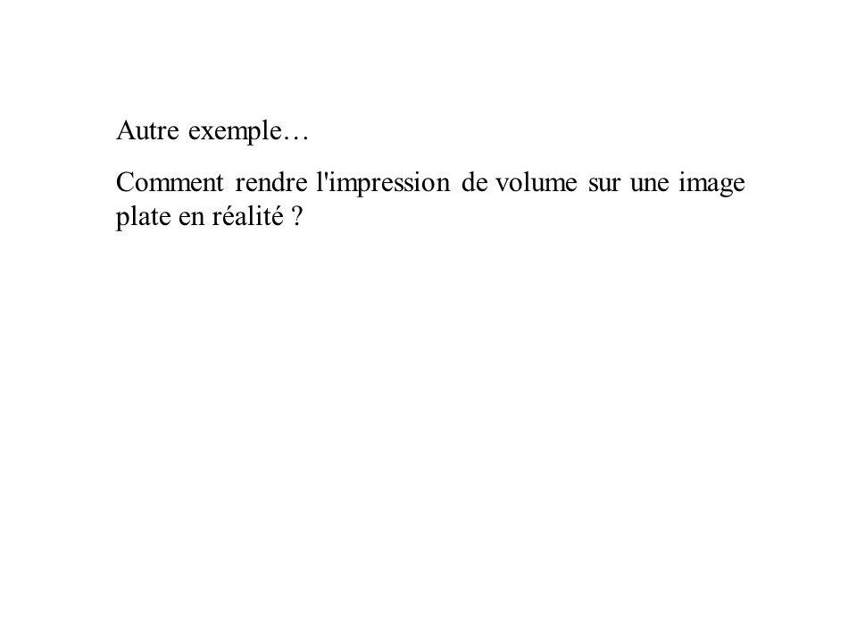 Autre exemple… Comment rendre l impression de volume sur une image plate en réalité