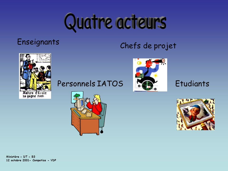 Quatre acteurs Enseignants Chefs de projet Personnels IATOS Etudiants