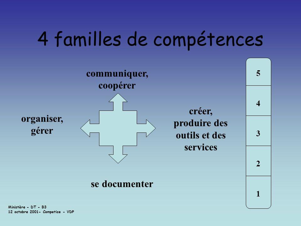4 familles de compétences