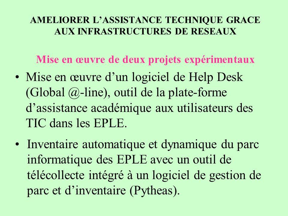 AMELIORER L'ASSISTANCE TECHNIQUE GRACE AUX INFRASTRUCTURES DE RESEAUX Mise en œuvre de deux projets expérimentaux