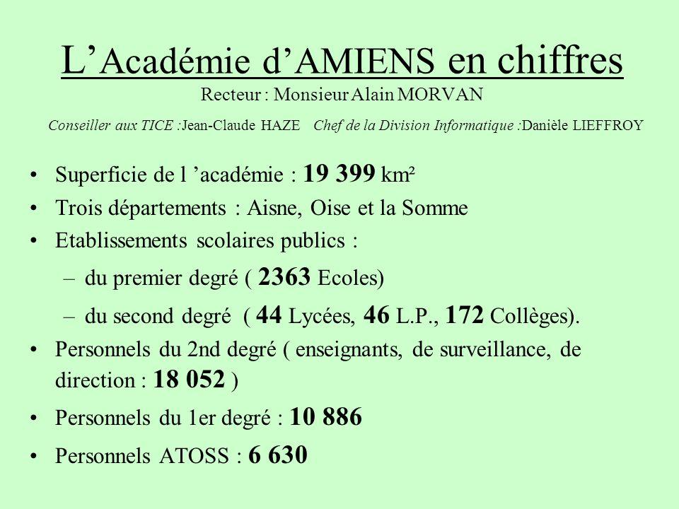 L'Académie d'AMIENS en chiffres Recteur : Monsieur Alain MORVAN Conseiller aux TICE :Jean-Claude HAZE Chef de la Division Informatique :Danièle LIEFFROY