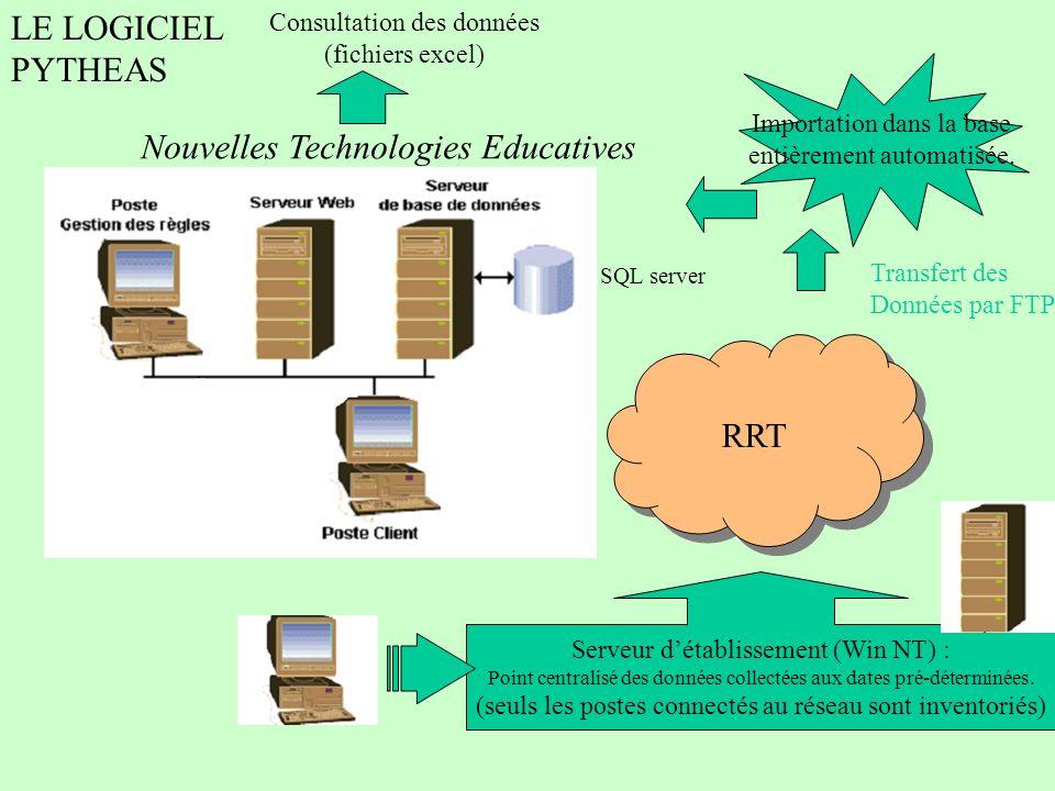 Nouvelles Technologies Educatives