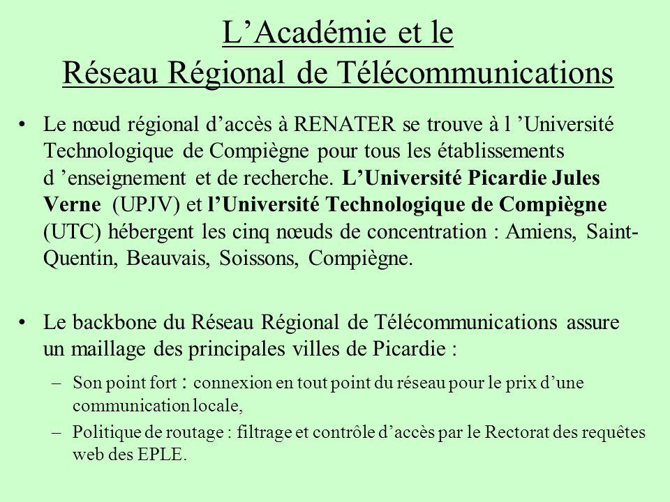 L'Académie et le Réseau Régional de Télécommunications