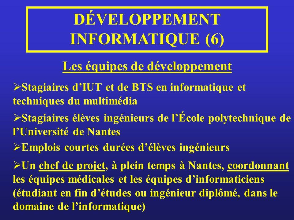 DÉVELOPPEMENT INFORMATIQUE (6) Les équipes de développement
