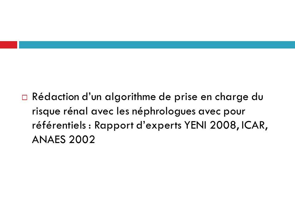 Rédaction d'un algorithme de prise en charge du risque rénal avec les néphrologues avec pour référentiels : Rapport d'experts YENI 2008, ICAR, ANAES 2002