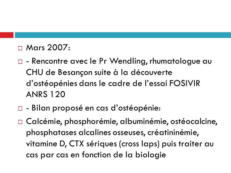 Mars 2007: