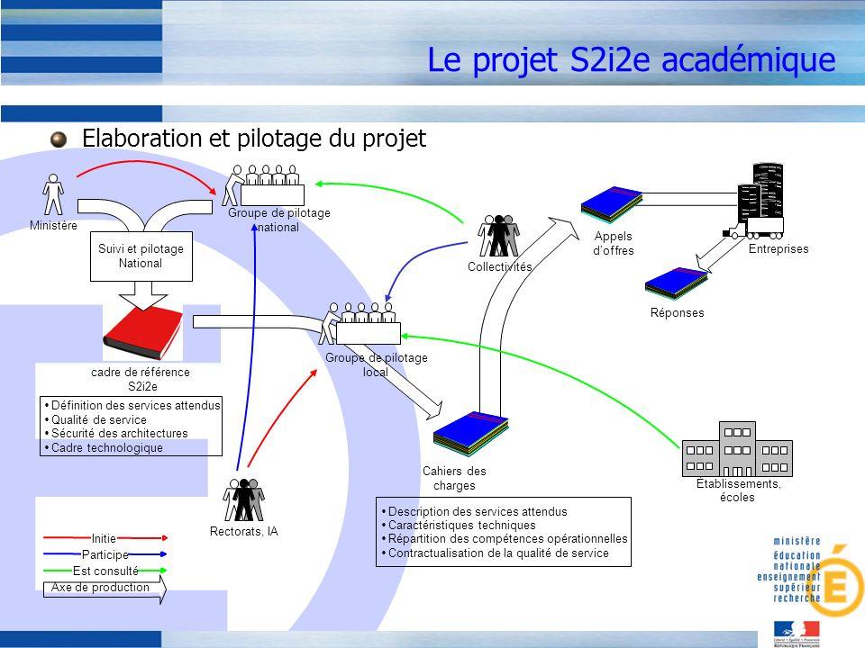 Le projet S2i2e académique