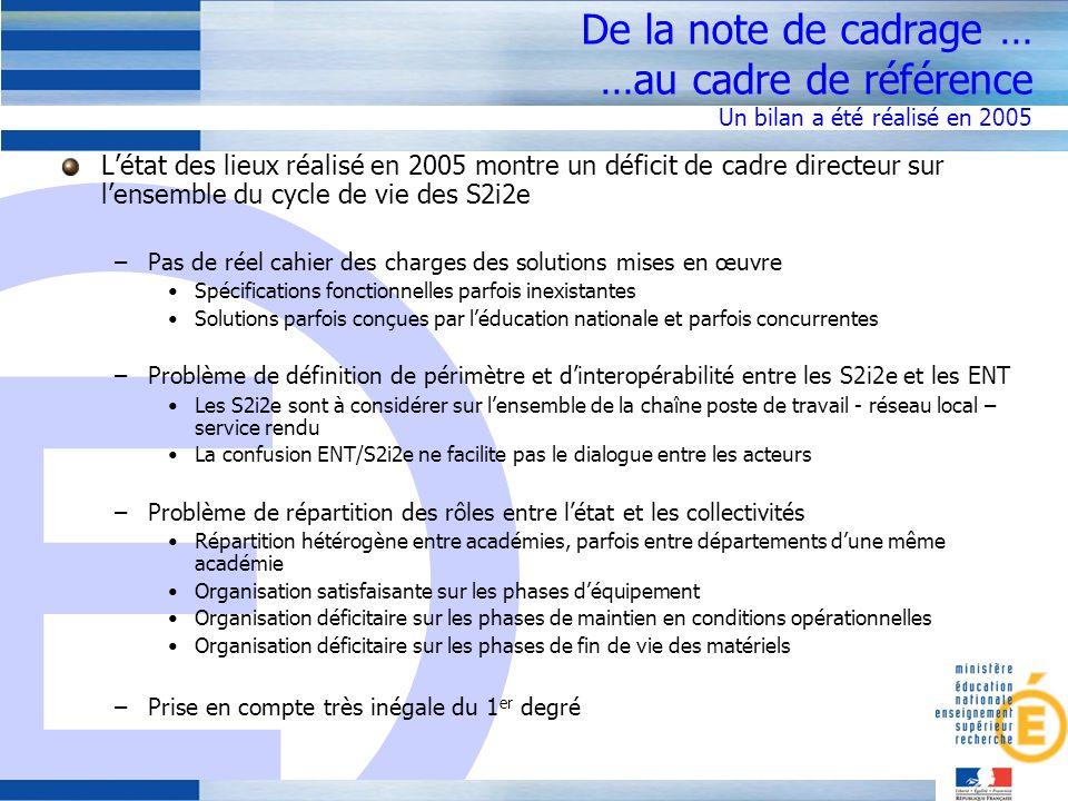 De la note de cadrage … …au cadre de référence Un bilan a été réalisé en 2005