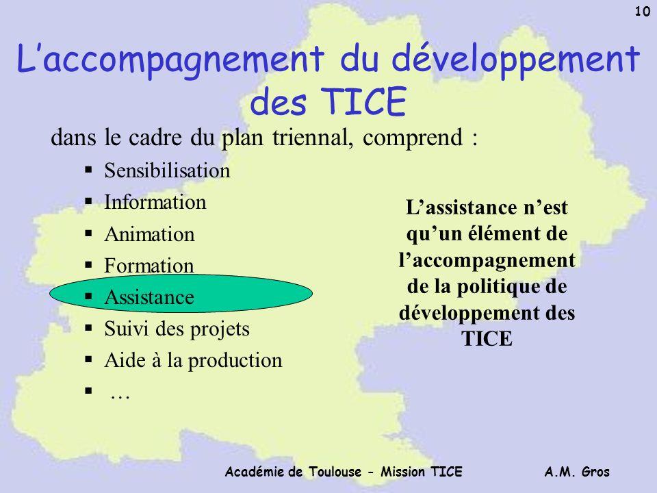L'accompagnement du développement des TICE