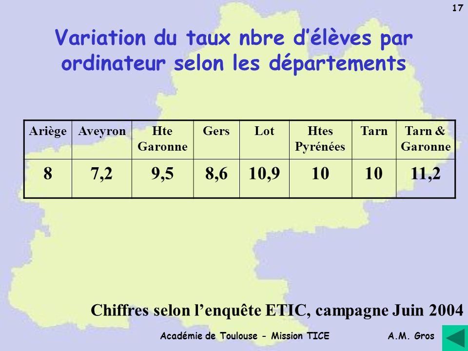Variation du taux nbre d'élèves par ordinateur selon les départements