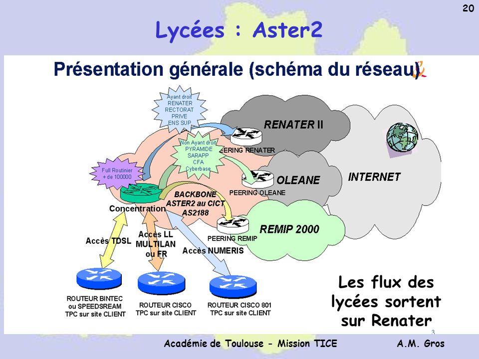 Lycées : Aster2 Les flux des lycées sortent sur Renater