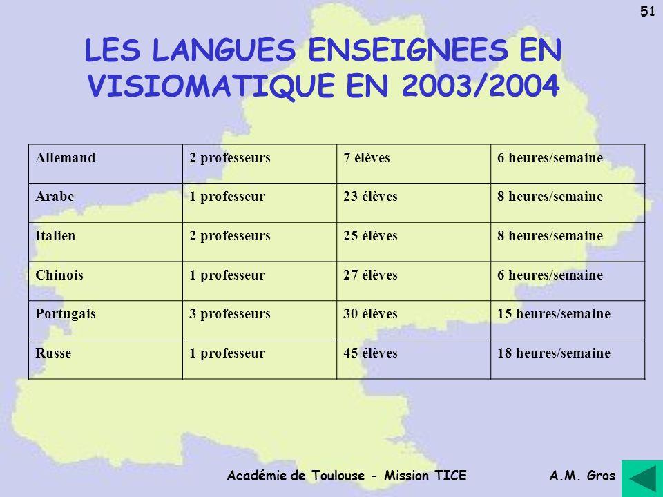 Académie deToulouse - Mission TICE