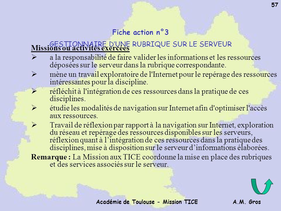 Fiche action n°3 GESTIONNAIRE D'UNE RUBRIQUE SUR LE SERVEUR