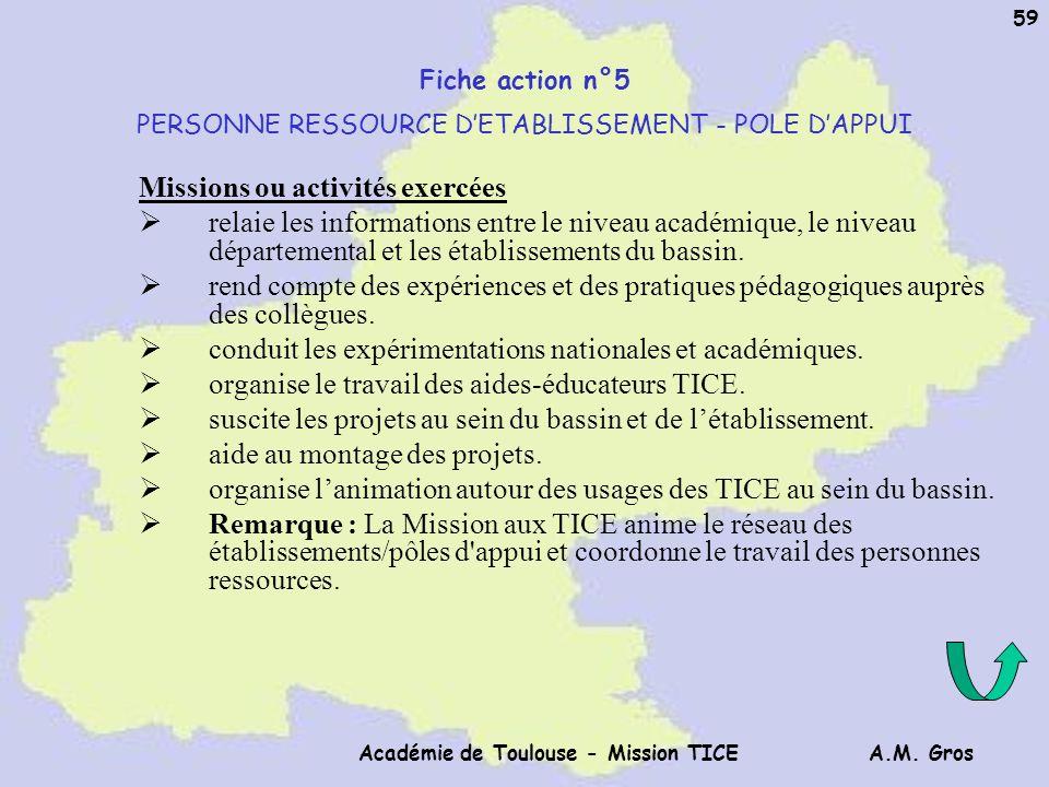 Fiche action n°5 PERSONNE RESSOURCE D'ETABLISSEMENT - POLE D'APPUI