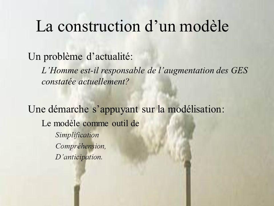 La construction d'un modèle