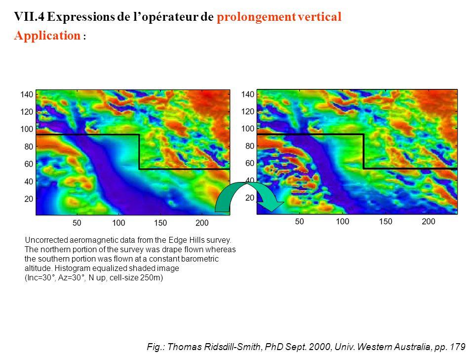 VII.4 Expressions de l'opérateur de prolongement vertical