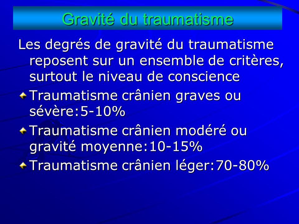 Gravité du traumatisme